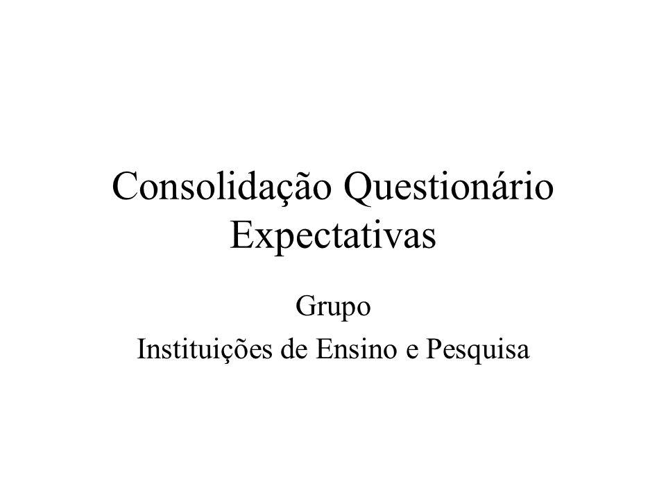 Consolidação Questionário Expectativas Grupo Instituições de Ensino e Pesquisa