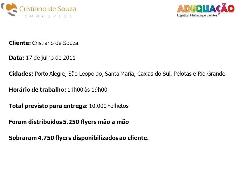 CIDADEDISTRIBUÍDOS Porto Alegre800 São Leopoldo600 Santa Maria - FADISMA900 Santa Maria – EE Prof.