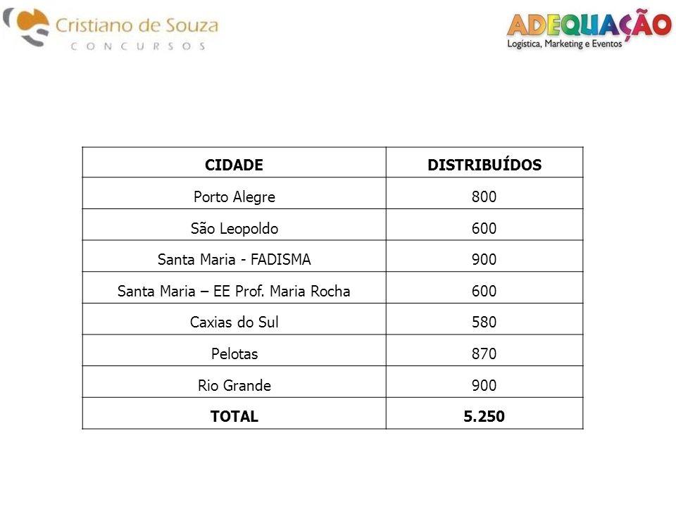 Porto Alegre PUCRS - Avenida Ipiranga, 6681 Prédio 50 - Pathernon