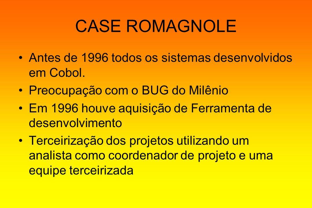 CASE ROMAGNOLE Antes de 1996 todos os sistemas desenvolvidos em Cobol. Preocupação com o BUG do Milênio Em 1996 houve aquisição de Ferramenta de desen