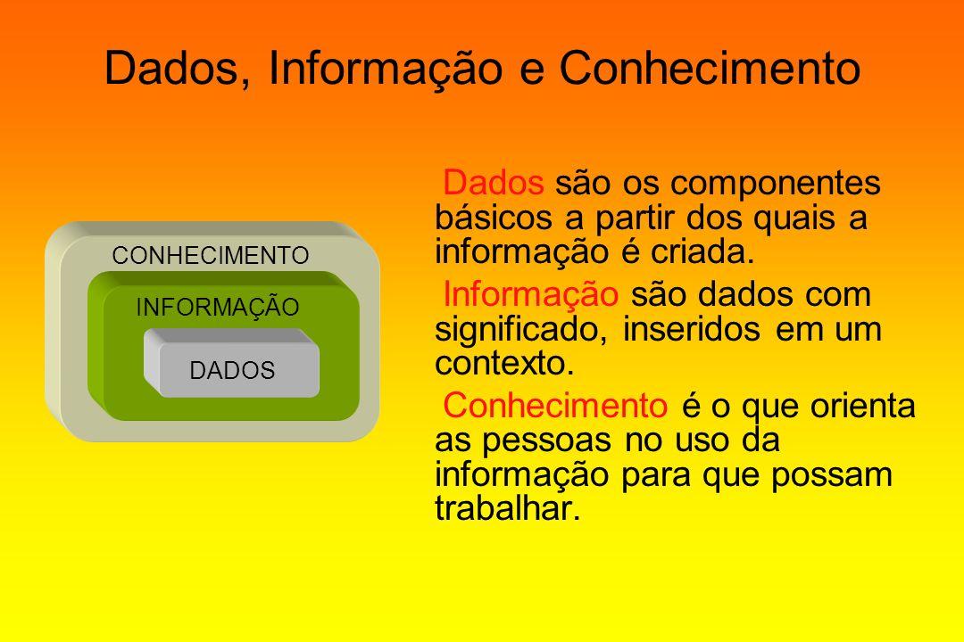 Dados, Informação e Conhecimento Dados são os componentes básicos a partir dos quais a informação é criada. Informação são dados com significado, inse