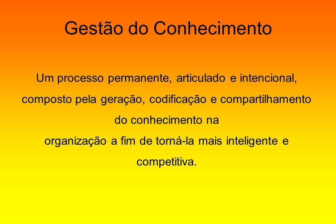 Gestão do Conhecimento Um processo permanente, articulado e intencional, composto pela geração, codificação e compartilhamento do conhecimento na orga