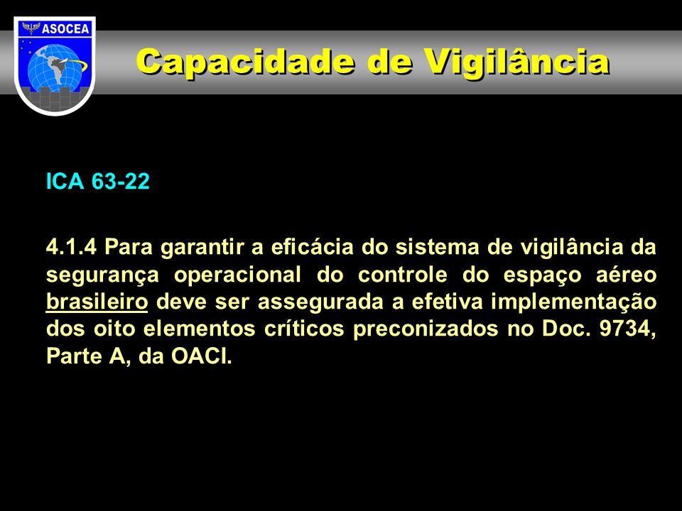 ICA 63-22 4.1.4 Para garantir a eficácia do sistema de vigilância da segurança operacional do controle do espaço aéreo brasileiro deve ser assegurada