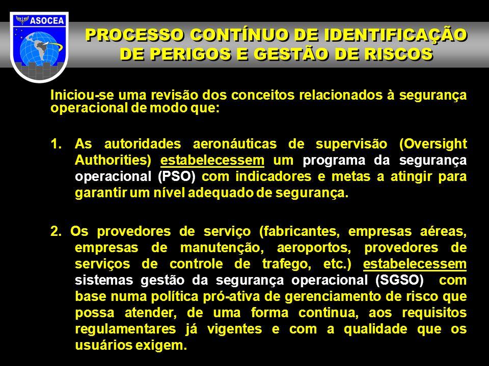 Iniciou-se uma revisão dos conceitos relacionados à segurança operacional de modo que: 1.As autoridades aeronáuticas de supervisão (Oversight Authorit