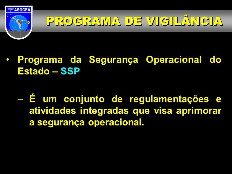 Programa da Segurança Operacional do Estado – SSP –É um conjunto de regulamentações e atividades integradas que visa aprimorar a segurança operacional