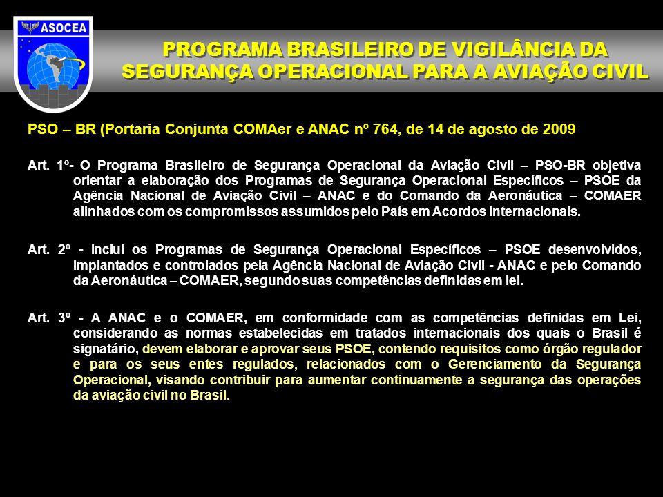 PSO – BR (Portaria Conjunta COMAer e ANAC nº 764, de 14 de agosto de 2009 Art. 1º- O Programa Brasileiro de Segurança Operacional da Aviação Civil – P