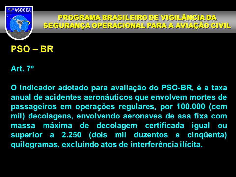 PSO – BR Art. 7º O indicador adotado para avaliação do PSO-BR, é a taxa anual de acidentes aeronáuticos que envolvem mortes de passageiros em operaçõe