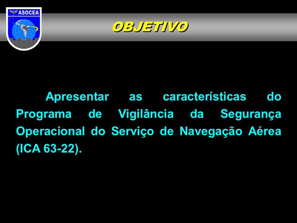 OBJETIVO Apresentar as características do Programa de Vigilância da Segurança Operacional do Serviço de Navegação Aérea (ICA 63-22).