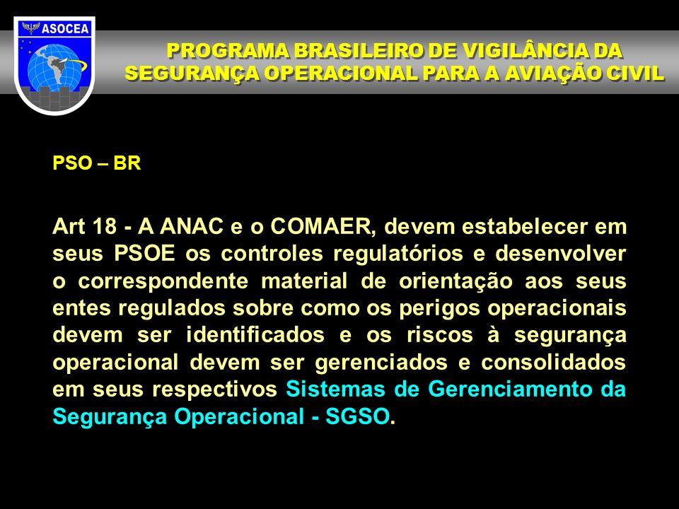 PSO – BR Art 18 - A ANAC e o COMAER, devem estabelecer em seus PSOE os controles regulatórios e desenvolver o correspondente material de orientação ao