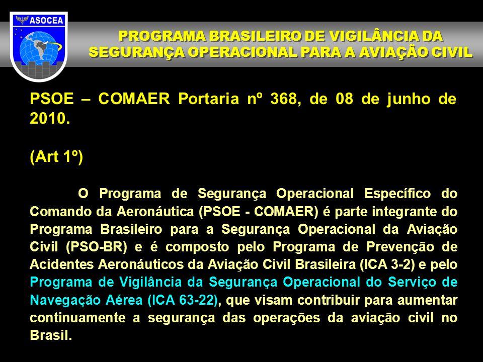 PSOE – COMAER Portaria nº 368, de 08 de junho de 2010. (Art 1º) O Programa de Segurança Operacional Específico do Comando da Aeronáutica (PSOE - COMAE