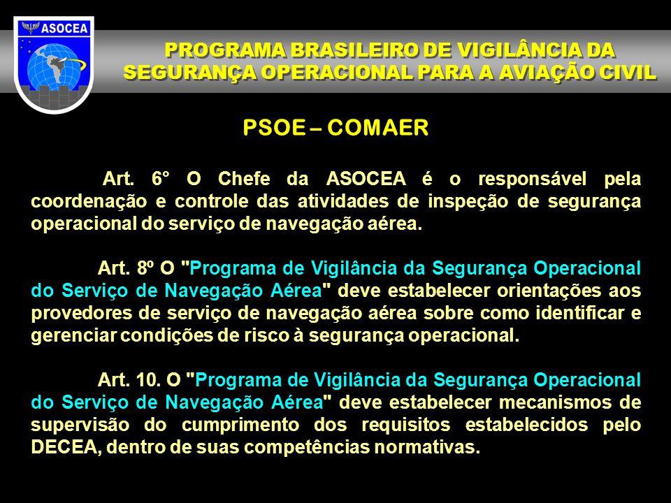 PSOE – COMAER Art. 6° O Chefe da ASOCEA é o responsável pela coordenação e controle das atividades de inspeção de segurança operacional do serviço de