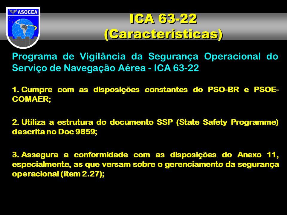 Programa de Vigilância da Segurança Operacional do Serviço de Navegação Aérea - ICA 63-22 1. Cumpre com as disposições constantes do PSO-BR e PSOE- CO