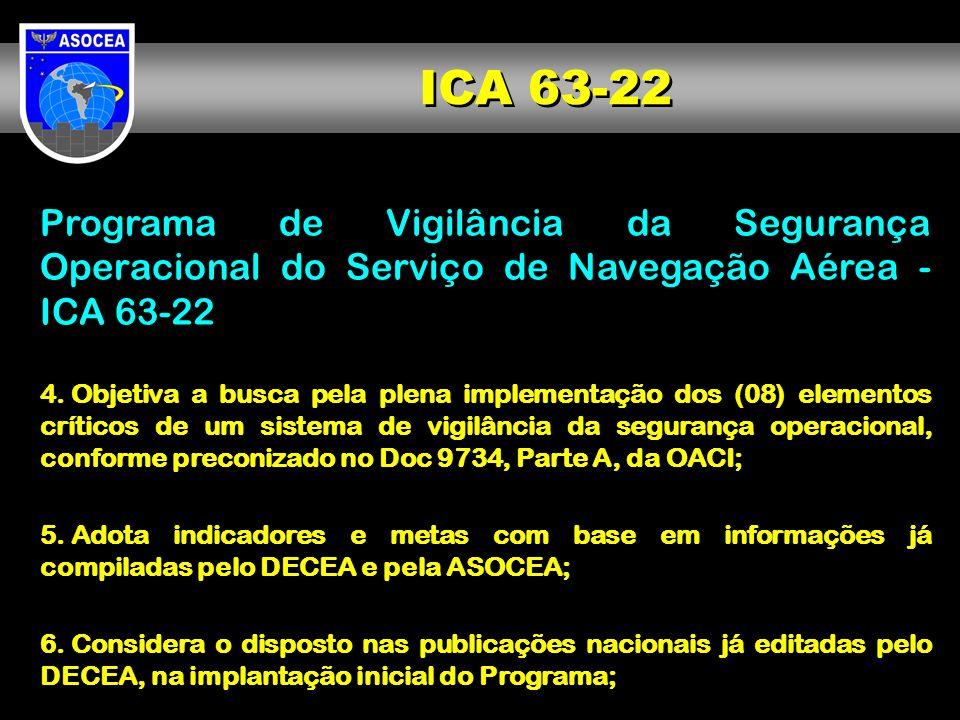 Programa de Vigilância da Segurança Operacional do Serviço de Navegação Aérea - ICA 63-22 4. Objetiva a busca pela plena implementação dos (08) elemen