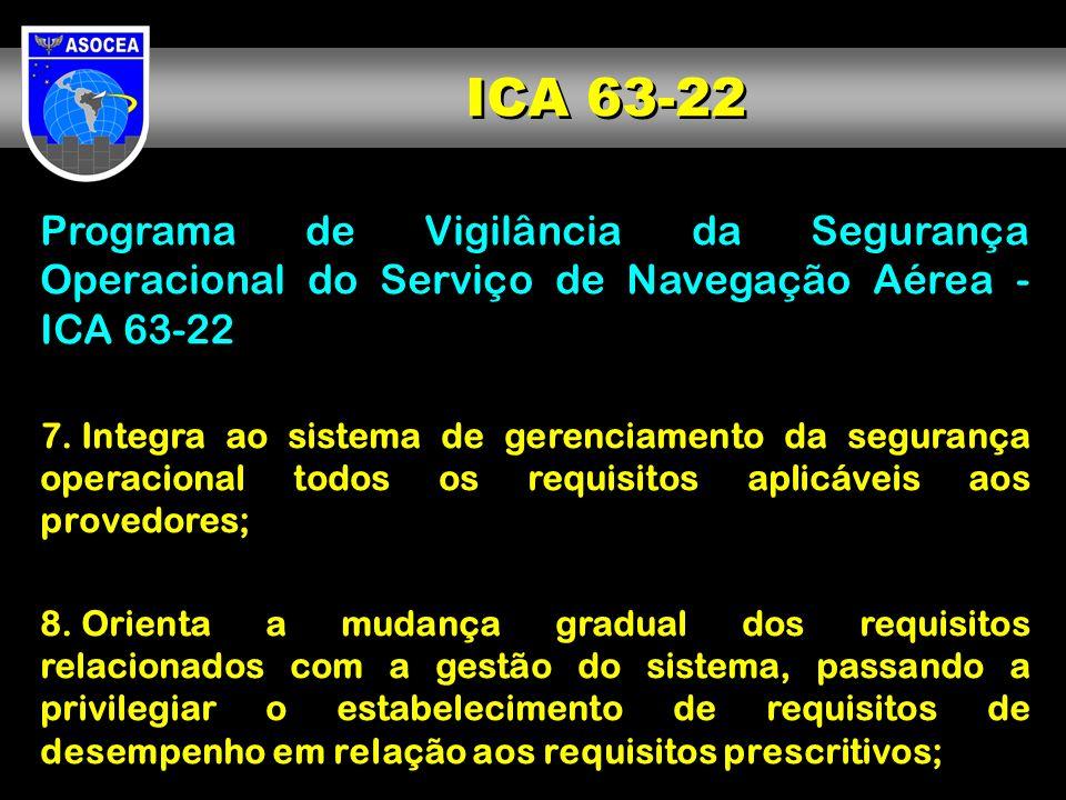 Programa de Vigilância da Segurança Operacional do Serviço de Navegação Aérea - ICA 63-22 7. Integra ao sistema de gerenciamento da segurança operacio