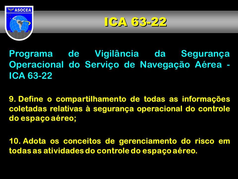 Programa de Vigilância da Segurança Operacional do Serviço de Navegação Aérea - ICA 63-22 9. Define o compartilhamento de todas as informações coletad