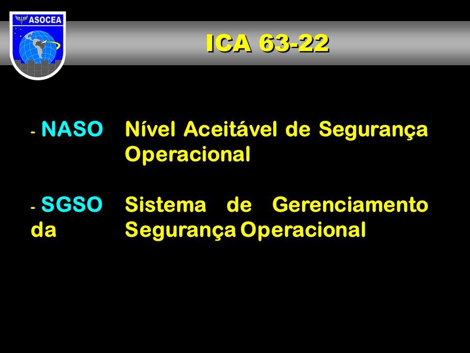 - NASONível Aceitável de Segurança Operacional - SGSOSistema de Gerenciamento da Segurança Operacional ICA 63-22