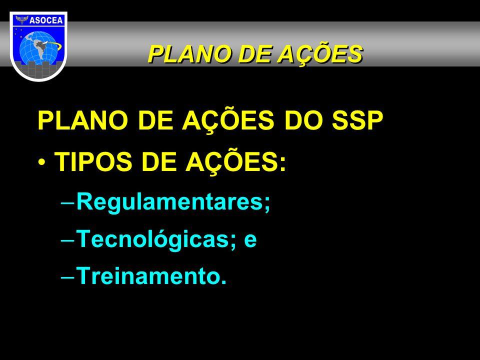 PLANO DE AÇÕES DO SSP TIPOS DE AÇÕES: –Regulamentares; –Tecnológicas; e –Treinamento. PLANO DE AÇÕES