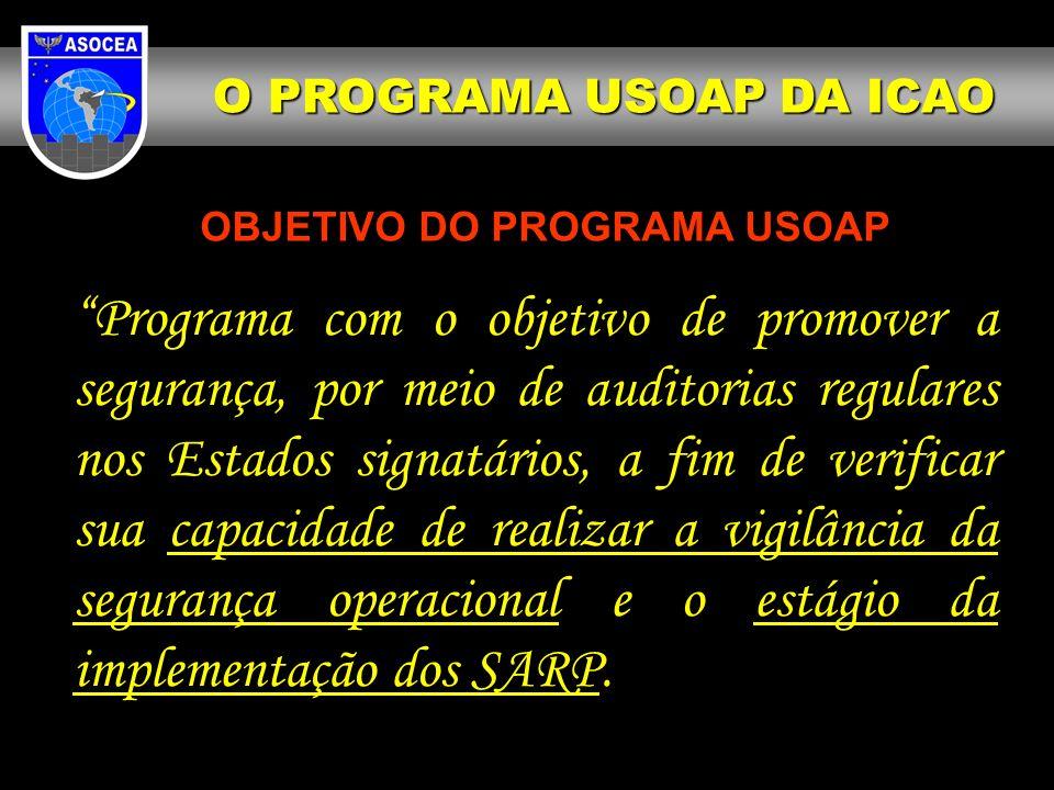 O PROGRAMA USOAP DA ICAO Programa com o objetivo de promover a segurança, por meio de auditorias regulares nos Estados signatários, a fim de verificar
