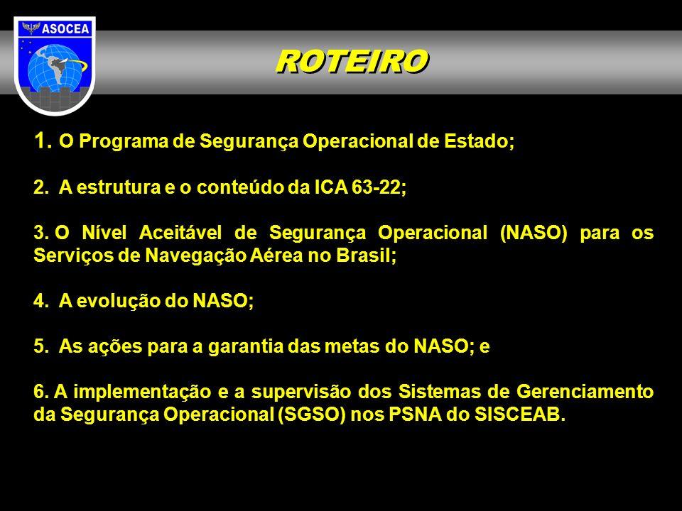 1. O Programa de Segurança Operacional de Estado; 2. A estrutura e o conteúdo da ICA 63-22; 3. O Nível Aceitável de Segurança Operacional (NASO) para