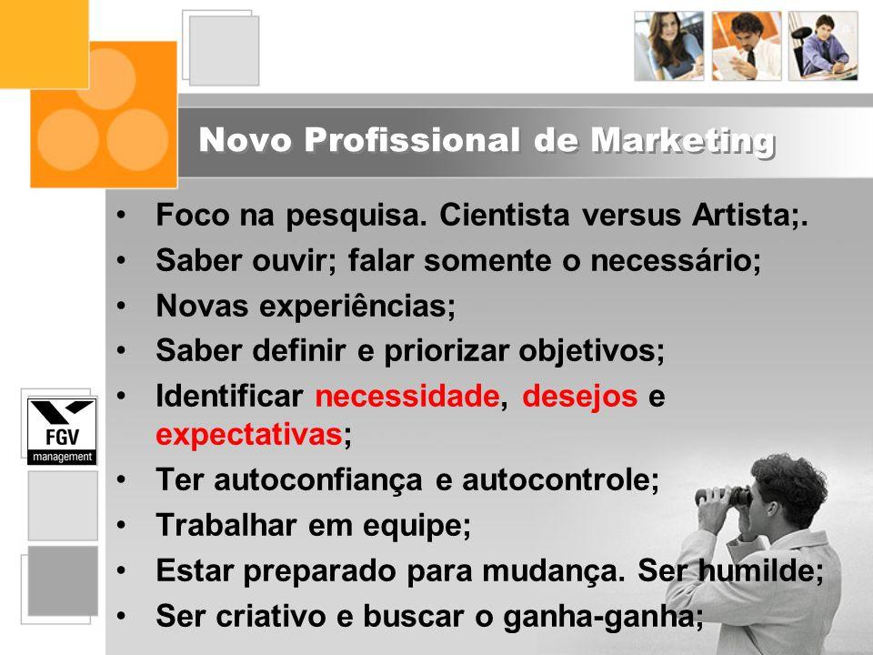 Novo Profissional de Marketing Foco na pesquisa. Cientista versus Artista;. Saber ouvir; falar somente o necessário; Novas experiências; Saber definir