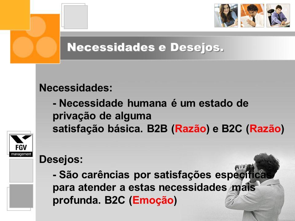 Necessidades e Desejos. Necessidades: - Necessidade humana é um estado de privação de alguma satisfação básica. B2B (Razão) e B2C (Razão) Desejos: - S