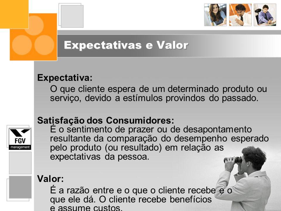 Expectativas e Valor Expectativa: O que cliente espera de um determinado produto ou serviço, devido a estímulos provindos do passado. Satisfação dos C