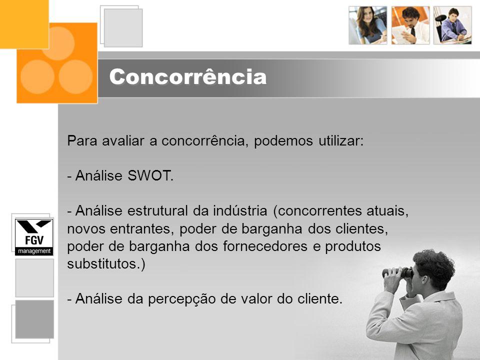 Concorrência Para avaliar a concorrência, podemos utilizar: - Análise SWOT. - Análise estrutural da indústria (concorrentes atuais, novos entrantes, p