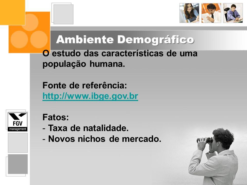 Ambiente Demográfico O estudo das características de uma população humana. Fonte de referência: http://www.ibge.gov.br http://www.ibge.gov.br Fatos: -
