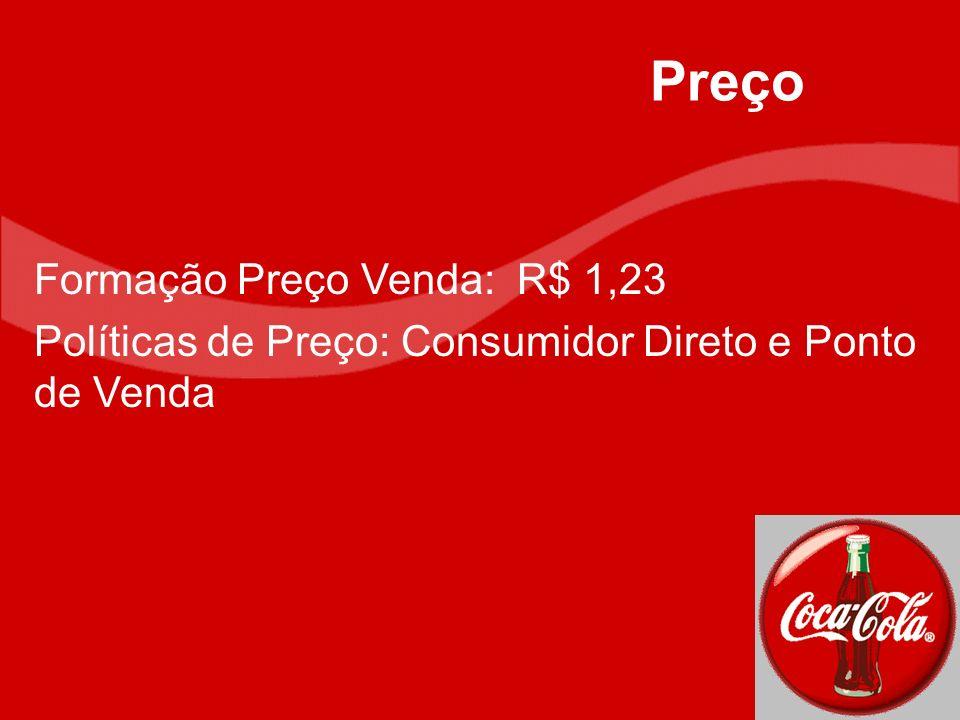 Formação Preço Venda: R$ 1,23 Políticas de Preço: Consumidor Direto e Ponto de Venda Preço
