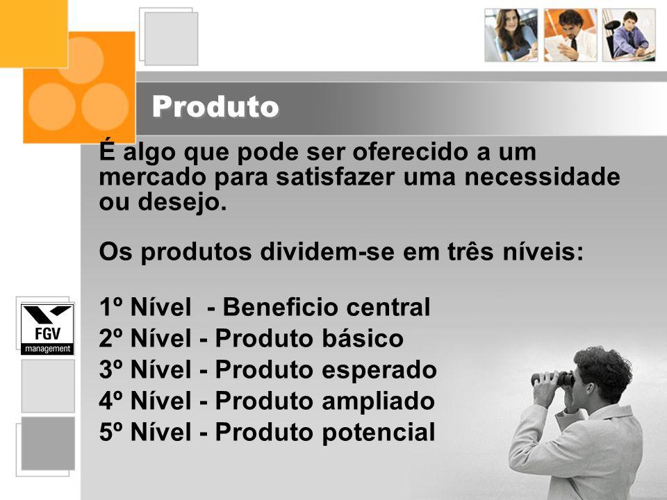 Produto É algo que pode ser oferecido a um mercado para satisfazer uma necessidade ou desejo. Os produtos dividem-se em três níveis: 1º Nível - Benefi