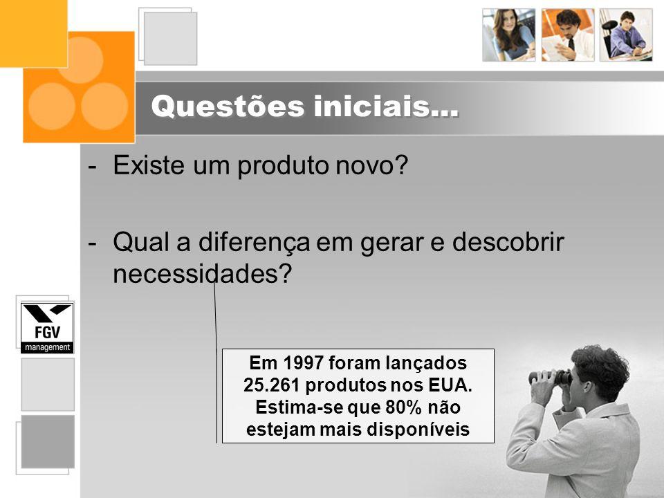 Questões iniciais... -Existe um produto novo? -Qual a diferença em gerar e descobrir necessidades? Em 1997 foram lançados 25.261 produtos nos EUA. Est