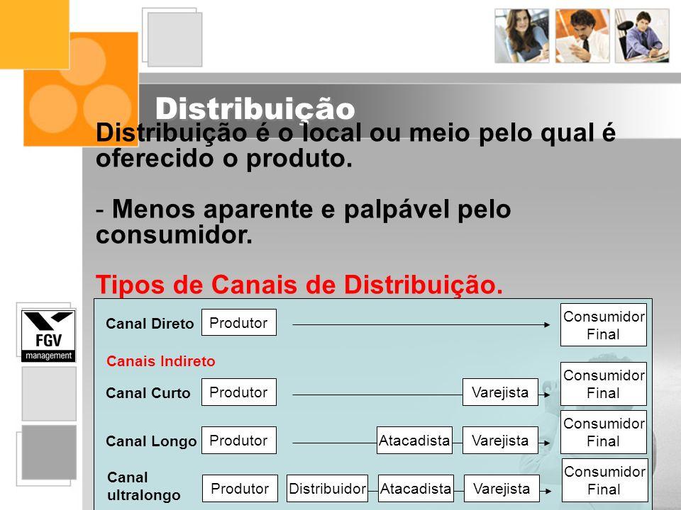 Distribuição Distribuição é o local ou meio pelo qual é oferecido o produto. - Menos aparente e palpável pelo consumidor. Tipos de Canais de Distribui