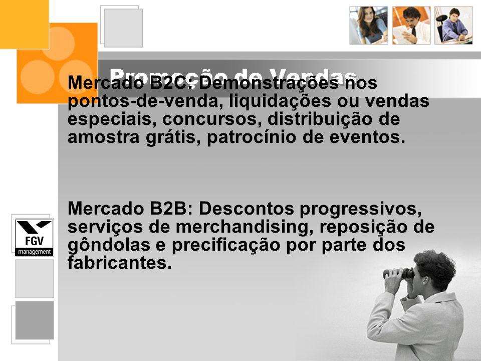 Promoção de Vendas Mercado B2C: Demonstrações nos pontos-de-venda, liquidações ou vendas especiais, concursos, distribuição de amostra grátis, patrocí