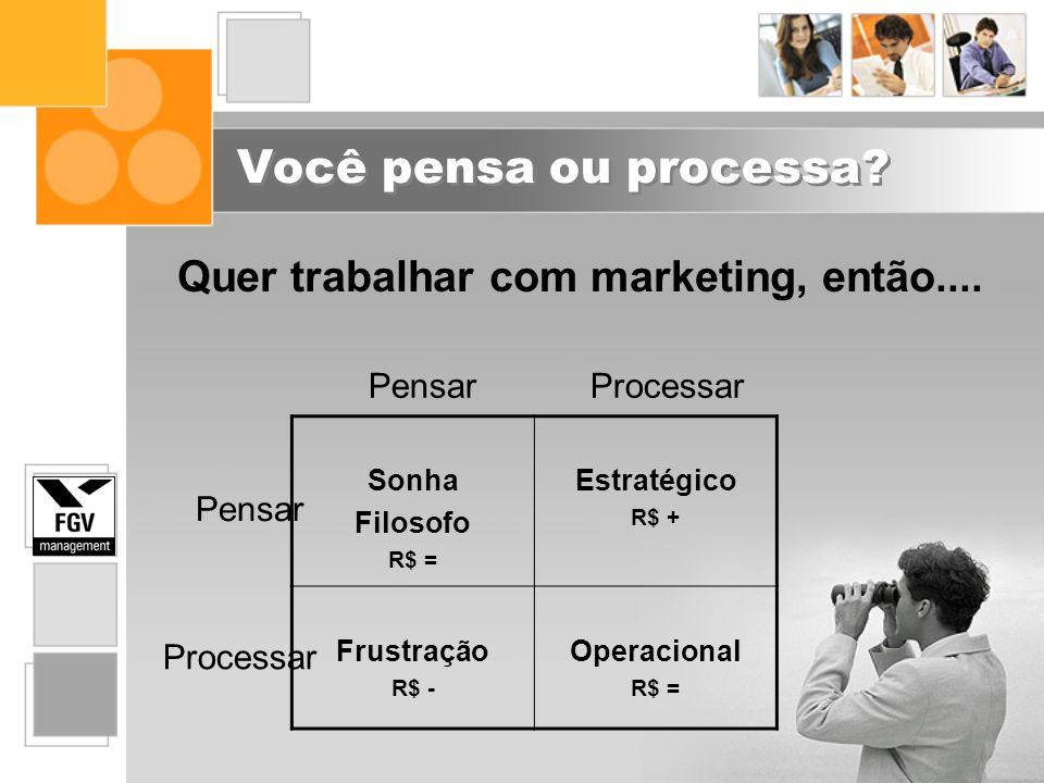 Segmentação de Mercado Fundamentos de Marketing O Conceito de Marketing Composto de Marketing O Ambiente de Marketing Comportamento do Consumidor Inteligência de Marketing Segmentação de Mercado Posicionamento Interface do Marketing nas Organizações - Por que segmentar.