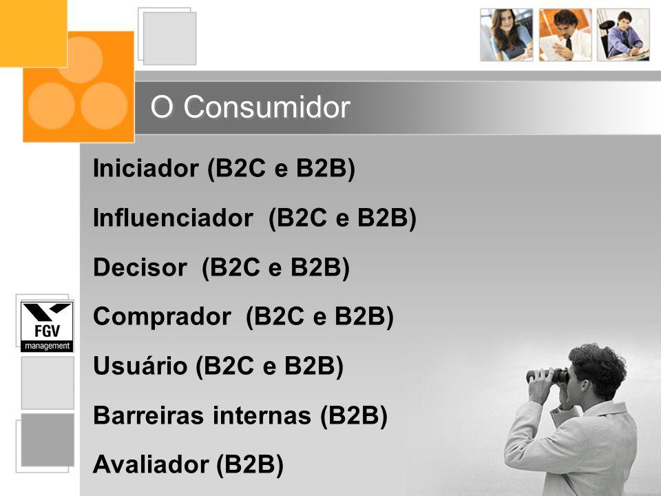 Iniciador (B2C e B2B) Influenciador (B2C e B2B) Decisor (B2C e B2B) Comprador (B2C e B2B) Usuário (B2C e B2B) Barreiras internas (B2B) Avaliador (B2B)