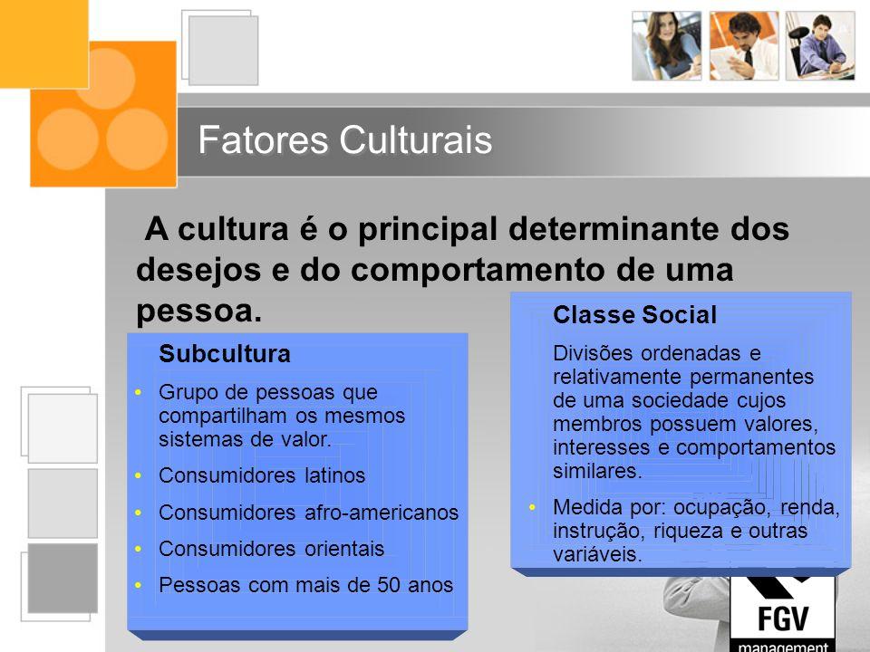 Fatores Culturais A cultura é o principal determinante dos desejos e do comportamento de uma pessoa. Subcultura Grupo de pessoas que compartilham os m