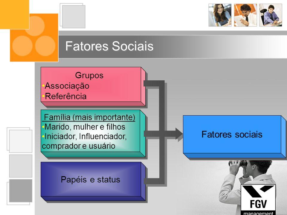 Fatores Sociais Grupos Associação Referência Grupos Associação Referência Família (mais importante) Marido, mulher e filhos Iniciador, Influenciador,