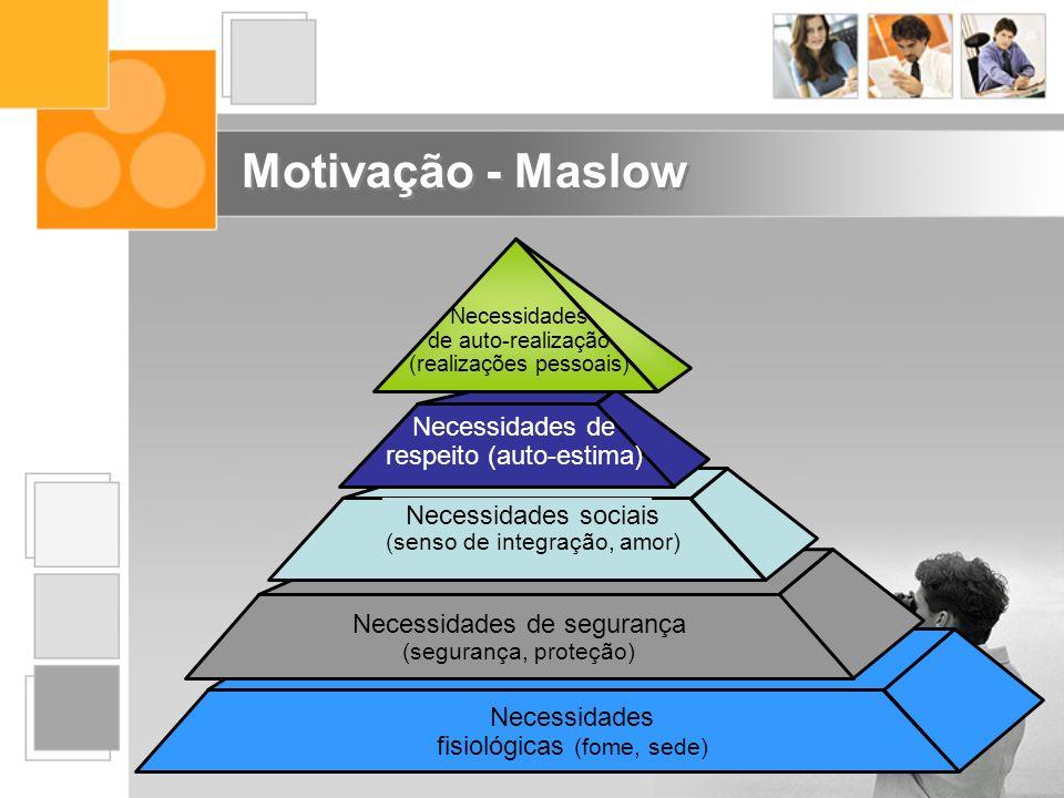 Motivação - Maslow Necessidades fisiológicas (fome, sede) Necessidades de segurança (segurança, proteção) Necessidades sociais (senso de integração, a