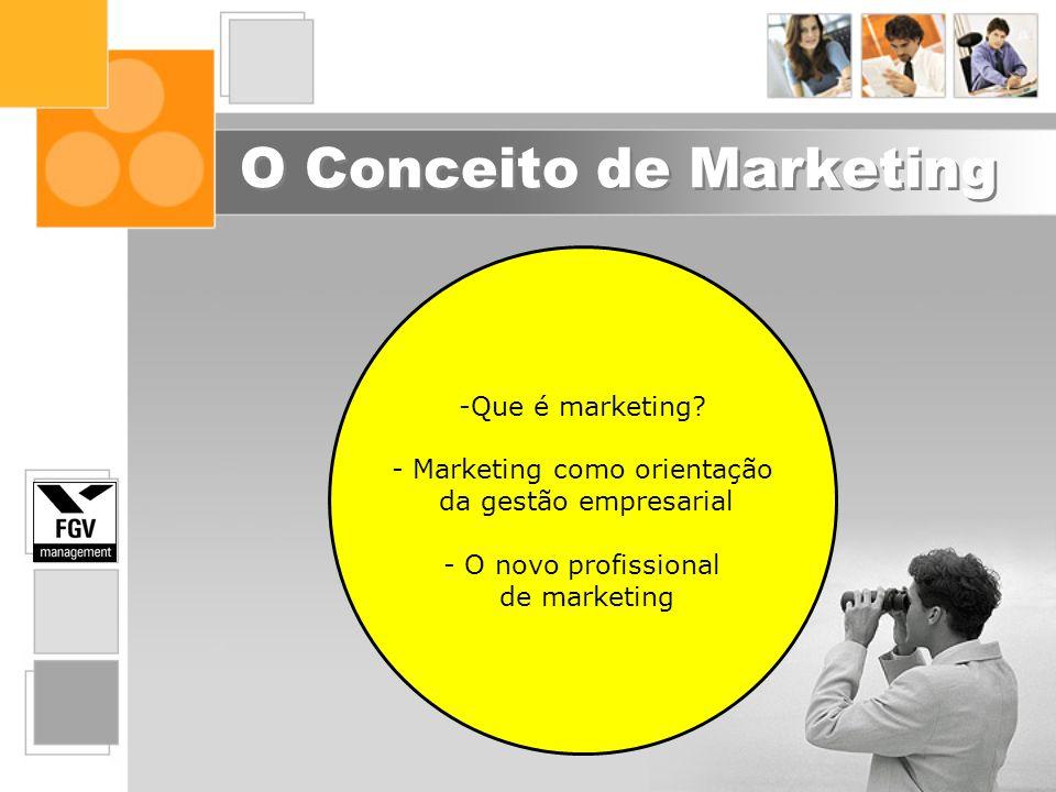 Ambiente de Marketing Fundamentos de Marketing O Conceito de Marketing Composto de Marketing O Ambiente de Marketing Comportamento do Consumidor Inteligência de Marketing Segmentação de Mercado Posicionamento Interface do Marketing nas Organizações - Clientes – o foco central - O ambiente organizacional - O microambiente do marketing - O macroambiente do marketing - Mercado Global