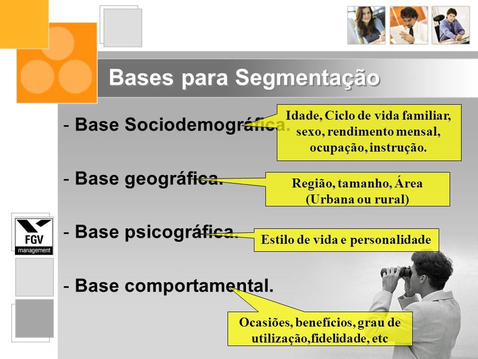 - Base Sociodemográfica. - Base geográfica. - Base psicográfica. - Base comportamental. Bases para Segmentação Idade, Ciclo de vida familiar, sexo, re