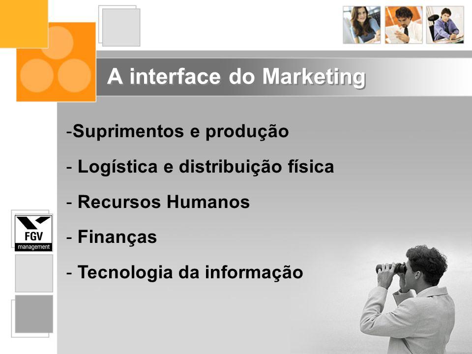 -Suprimentos e produção - Logística e distribuição física - Recursos Humanos - Finanças - Tecnologia da informação A interface do Marketing