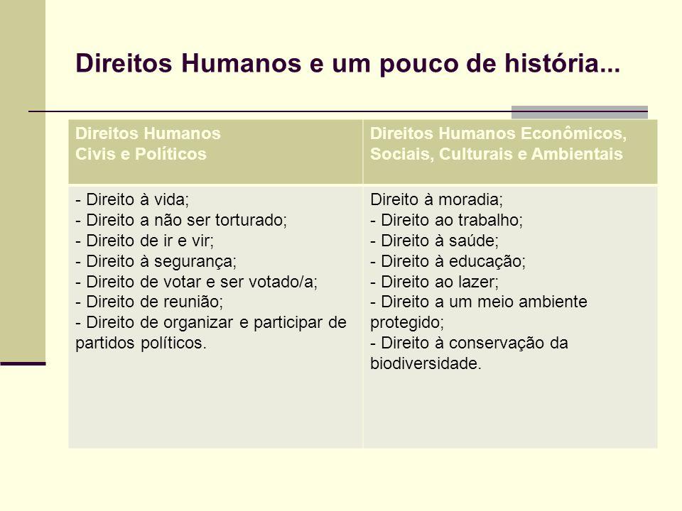 Direitos Humanos Civis e Políticos Direitos Humanos Econômicos, Sociais, Culturais e Ambientais - Direito à vida; - Direito a não ser torturado; - Dir