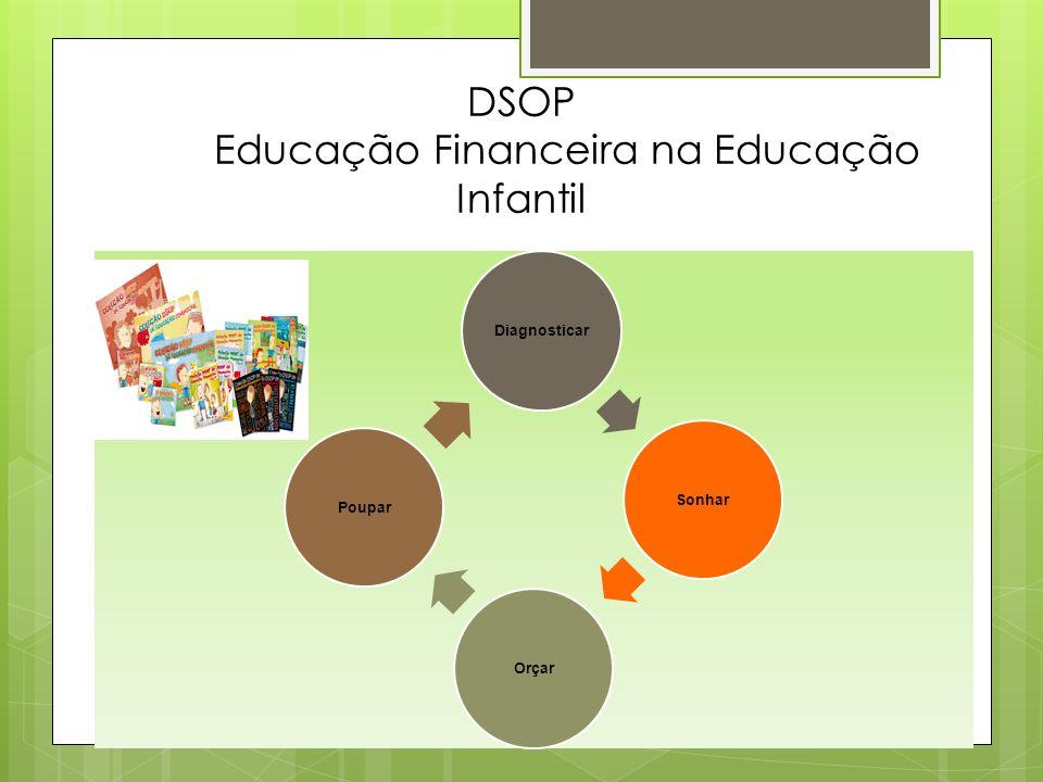 DSOP Educação Financeira na Educação Infantil DiagnosticarSonharOrçarPoupar