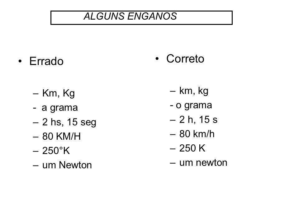 ALGUNS ENGANOS Errado –Km, Kg - a grama –2 hs, 15 seg –80 KM/H –250°K –um Newton Correto –km, kg - o grama –2 h, 15 s –80 km/h –250 K –um newton