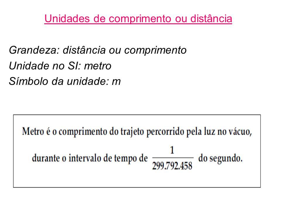 Unidades de comprimento ou distância Grandeza: distância ou comprimento Unidade no SI: metro Símbolo da unidade: m