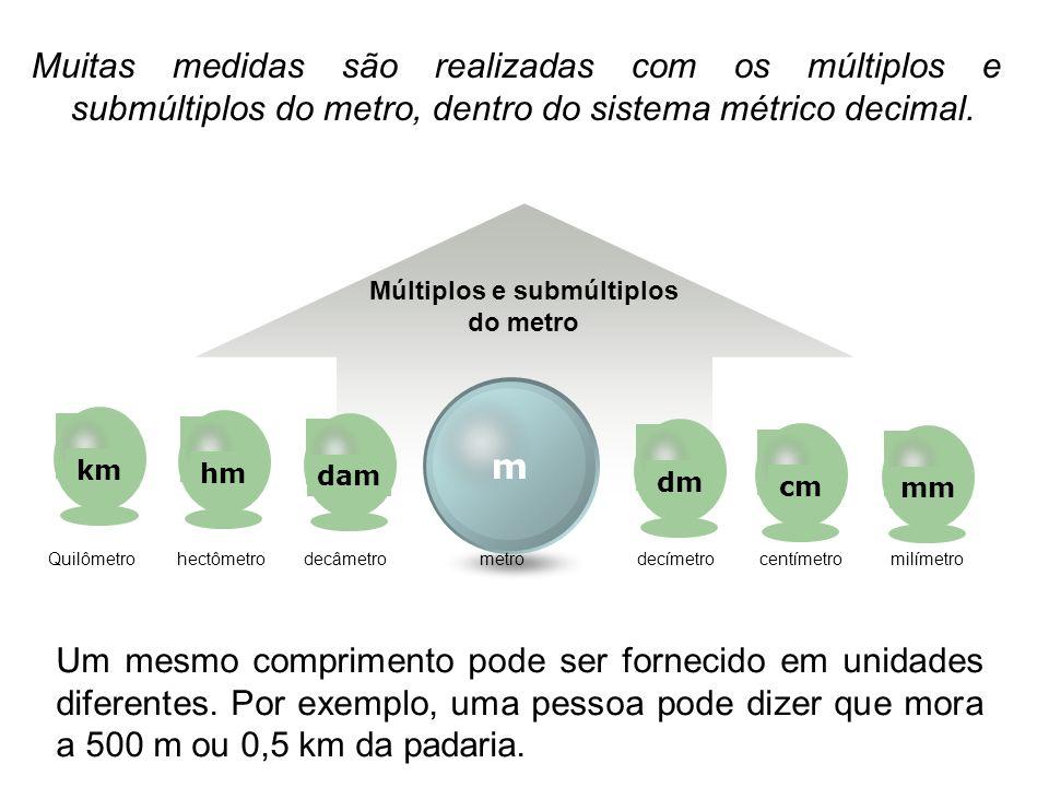 Muitas medidas são realizadas com os múltiplos e submúltiplos do metro, dentro do sistema métrico decimal. Múltiplos e submúltiplos do metro m kmhmdam