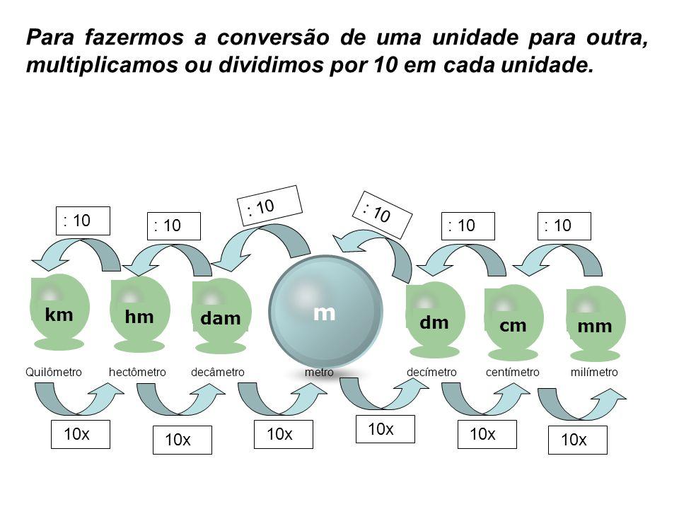 m kmhmdamdmcmmm Quilômetro hectômetro decâmetro metro decímetro centímetro milímetro Para fazermos a conversão de uma unidade para outra, multiplicamos ou dividimos por 10 em cada unidade.