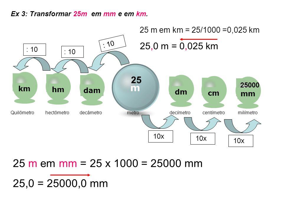 m kmhmdamdmcmmm Quilômetro hectômetro decâmetro metro decímetro centímetro milímetro Ex 3: Transformar 25m em mm e em km. 10x : 10 25 25000 25 m em mm