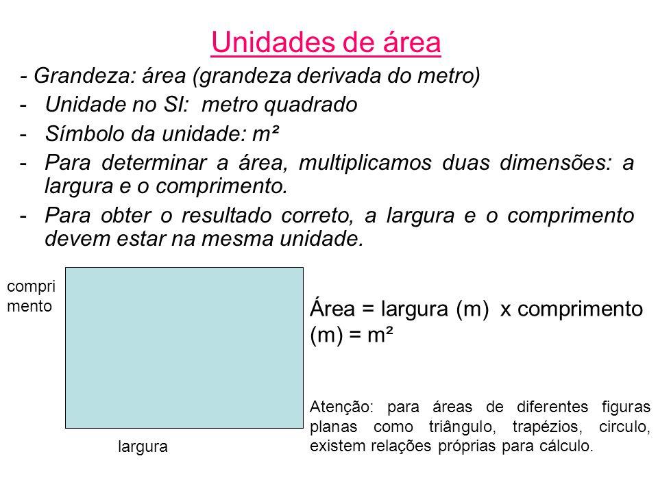 Unidades de área - Grandeza: área (grandeza derivada do metro) -Unidade no SI: metro quadrado -Símbolo da unidade: m² -Para determinar a área, multipl