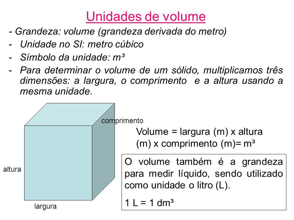 Unidades de volume - Grandeza: volume (grandeza derivada do metro) -Unidade no SI: metro cúbico -Símbolo da unidade: m³ -Para determinar o volume de um sólido, multiplicamos três dimensões: a largura, o comprimento e a altura usando a mesma unidade.